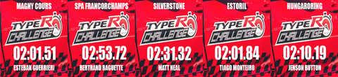 Podujatia seriálu Honda Civic Type R Challenge.